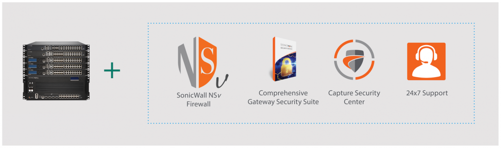 SonicWall Virtual Firewall Promo