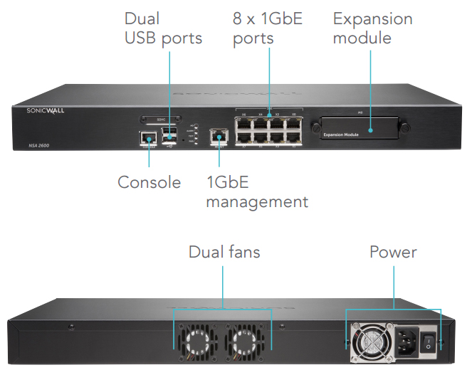 SonicWall NSA 2600 Interfaces